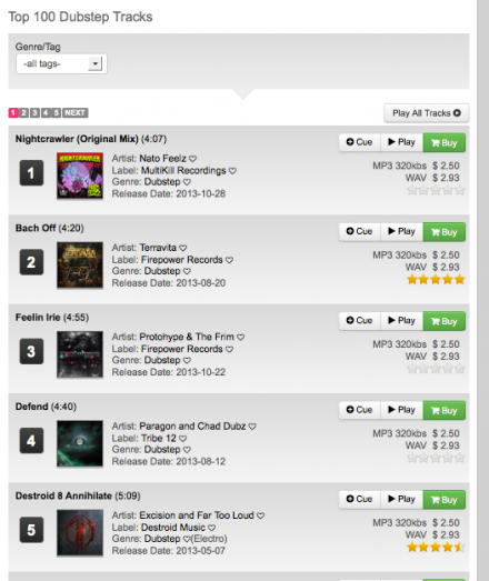 "NATO FEELZ ""NIGHTCRAWLER"" IS #1 ON THE TRACKITDOWN.NET DUBSTEP CHART"