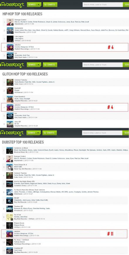 "VOODOO HANGOVER'S ""JELLYFISH"" SWARMIN THE BEATPORT CHARTS !!!"