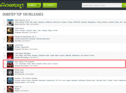 Sittin pretty at #6 on Beatport Dubstep new releases chart!!!