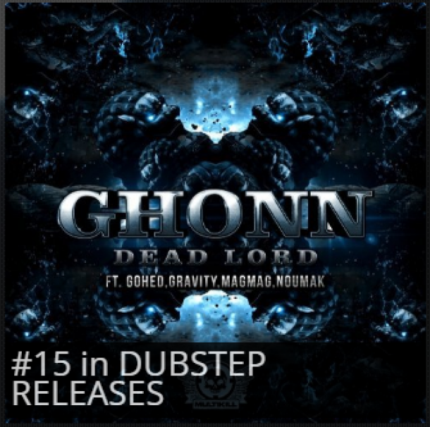Big Shout to Ghonn GOHED Gravman Magmatic Magnanimous and #Noumak for hittin #15. Symphonic Distribution Beatport