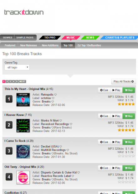 Big Shout Out to Decibel for breaking Top Five on Trackitdown Breaks chart!!